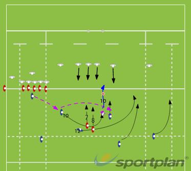 Slots - ballBacks MovesRugby Drills Coaching