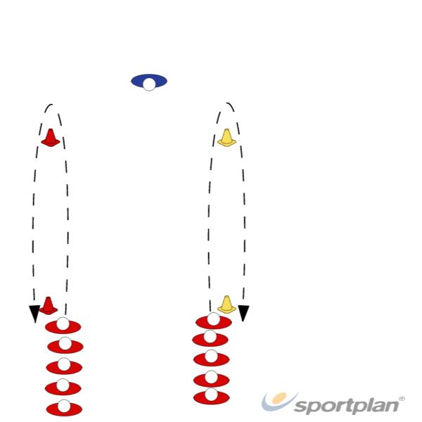 Vjezba FZWarm UpFootball Drills Coaching