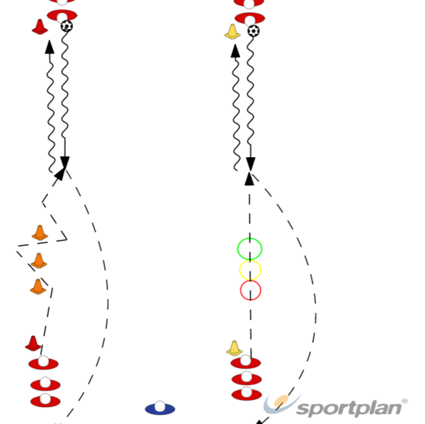 Vjezba FODefendingFootball Drills Coaching