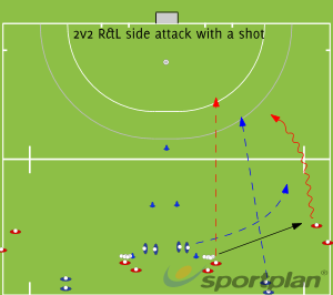 Speed Attack- 2v1 with recovering defenderHockey Drills Coaching