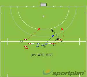 Ball carrying- 3v1 with shotHockey Drills Coaching