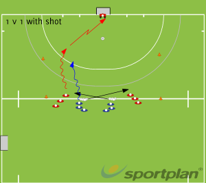 Ball carrying- 1v1 with shotHockey Drills Coaching