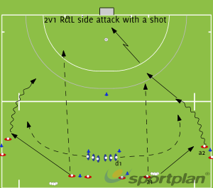 2v1 speed attackHockey Drills Coaching