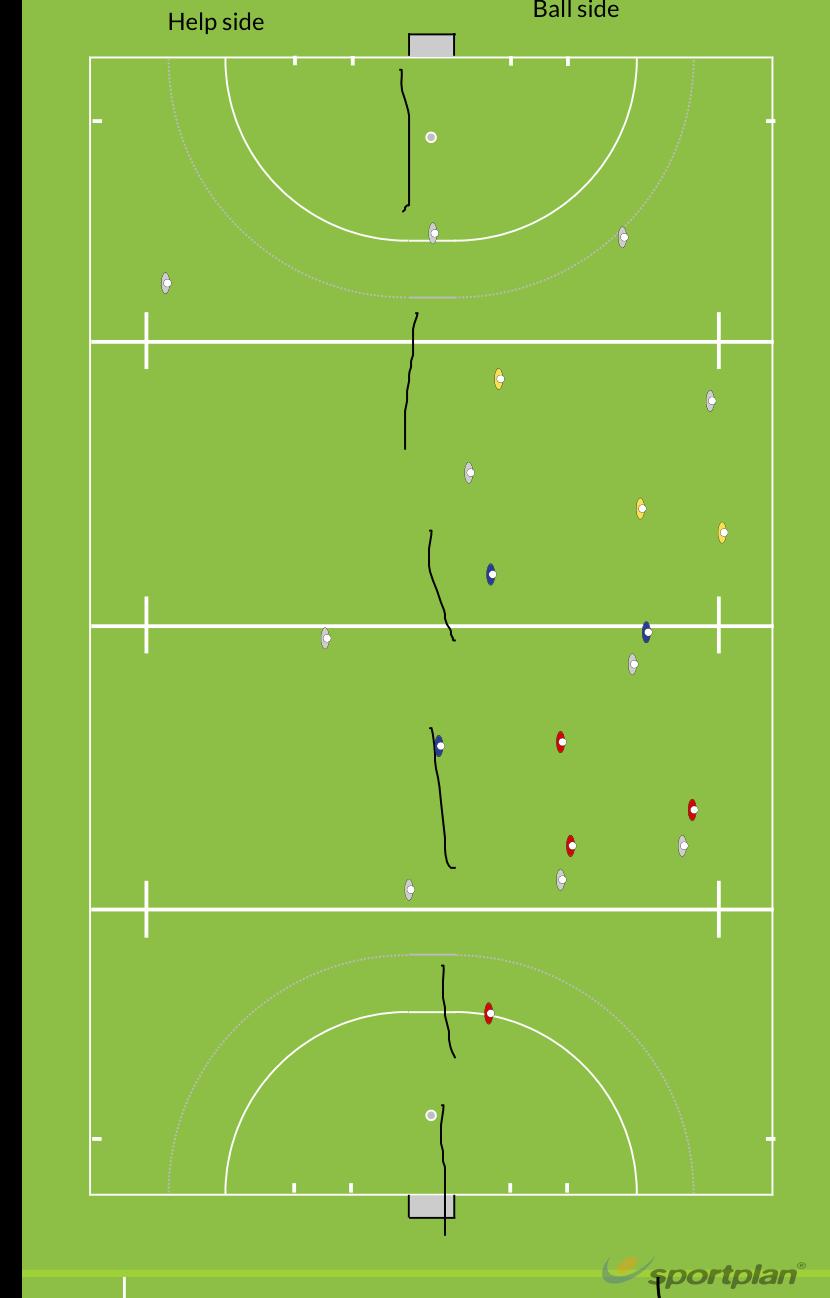 Ball/help side defensiveGame relatedHockey Drills Coaching