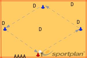 SoftballSmall gamesNetball Drills Coaching
