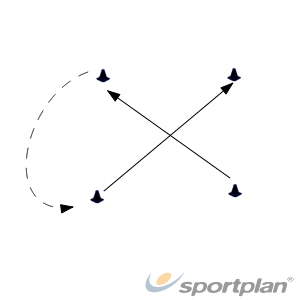 Practise clearing  MovementBall skillsNetball Drills Coaching
