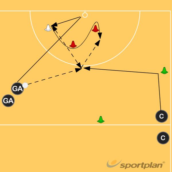 Cut and CurlBall skillsNetball Drills Coaching