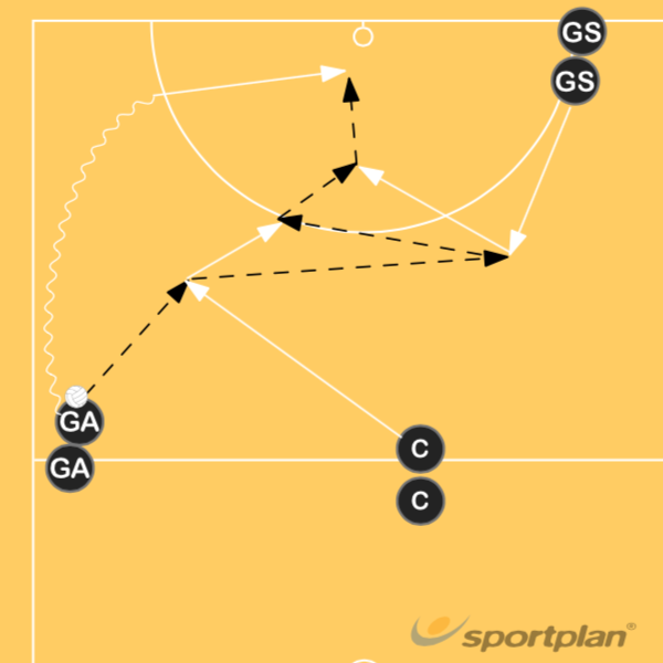 Top Penetration and Pass OffShootingNetball Drills Coaching