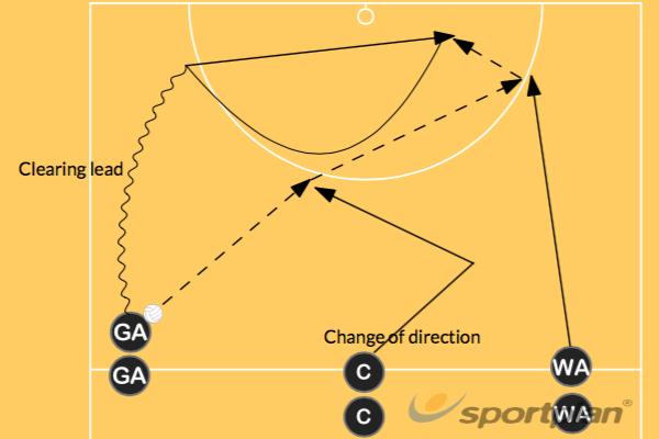 Bang Bang: GA driveAttackNetball Drills Coaching