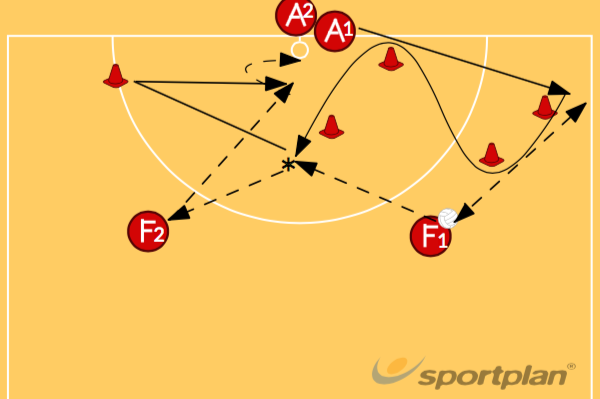 Shooter Pocket PlayShootingNetball Drills Coaching