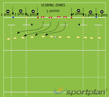 Autosave 192291Defensive PatternsRugby Drills Coaching