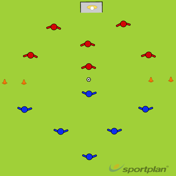 Possession: Swinging the ball through gatesPossessionFootball Drills Coaching