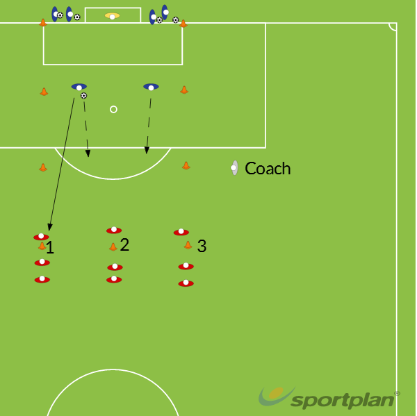 Overlap: 3v2 to goalConditioned gamesFootball Drills Coaching