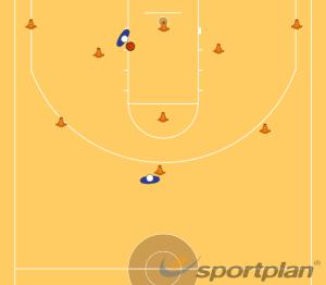 tiro por parejasGamesBasketball Drills Coaching
