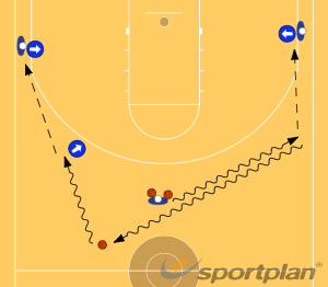 BOTE PASE Y TIROAdvanced Ball HandlingBasketball Drills Coaching