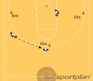tiro por triosIndividualBasketball Drills Coaching