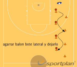 MANEJO DE BALONAdvanced Ball HandlingBasketball Drills Coaching