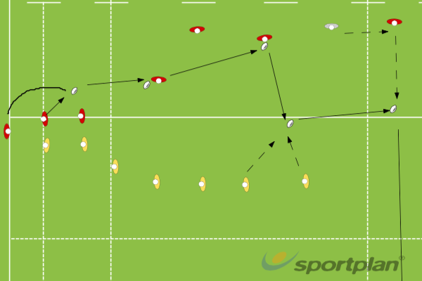 Line Out - Skip SlemishRugby Drills Coaching