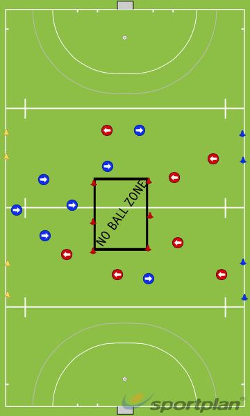 Possession gameConditioned GamesHockey Drills Coaching