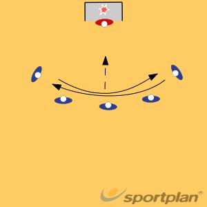 passing and shooting drill320 passing varieties/catching-passingHandball Drills Coaching