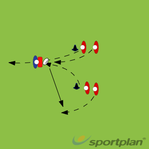 Rucking fundamentalsRuck Clear OutRugby Drills Coaching