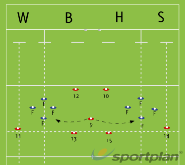 2nd PHASE ATTACK SHAPE - YOYORugby Drills Coaching