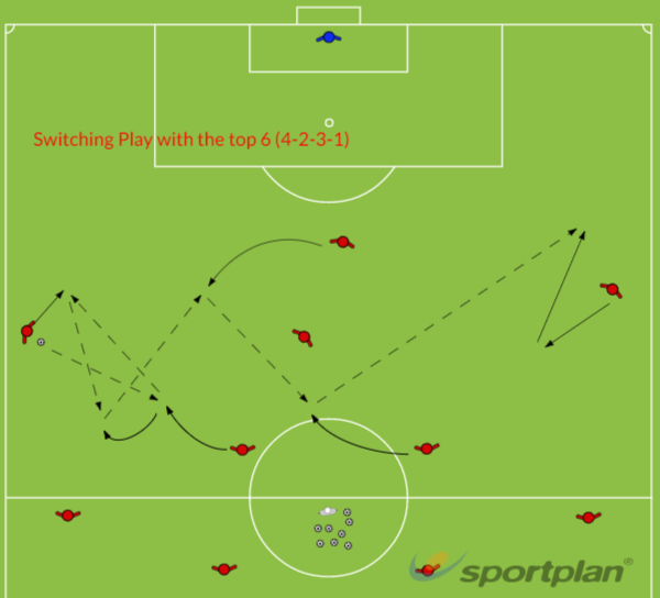 Switching PlayFootball Drills Coaching