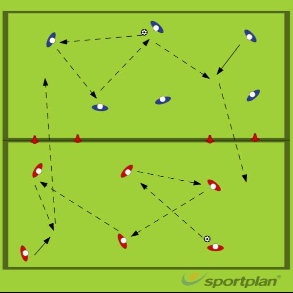 6 player passing, Possession GatesPassing and ReceivingFootball Drills Coaching