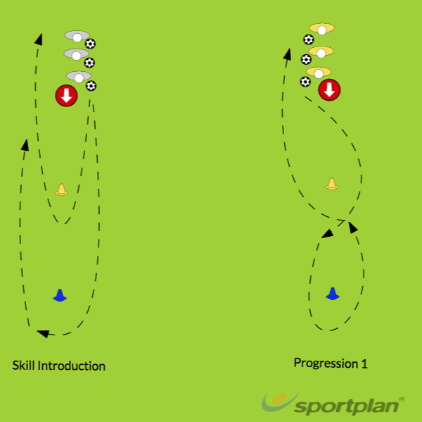 Running with the Ball Session 1 - Skill IntroductionDribblingFootball Drills Coaching