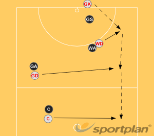 Back line throw inNetball Drills Coaching