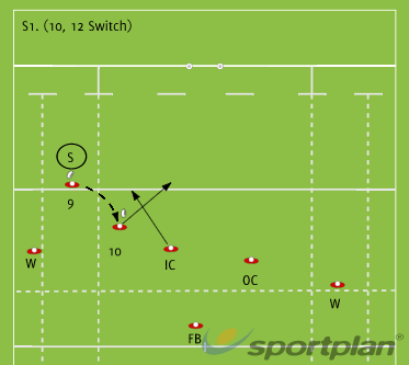 S1. (10, 12 Switch)Backs MovesRugby Drills Coaching