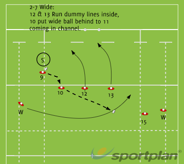 2-7 Wide: 12 & 13 Run dummy lines inside,  10 put wide ball behind to 11  coming in channel.Backs MovesRugby Drills Coaching