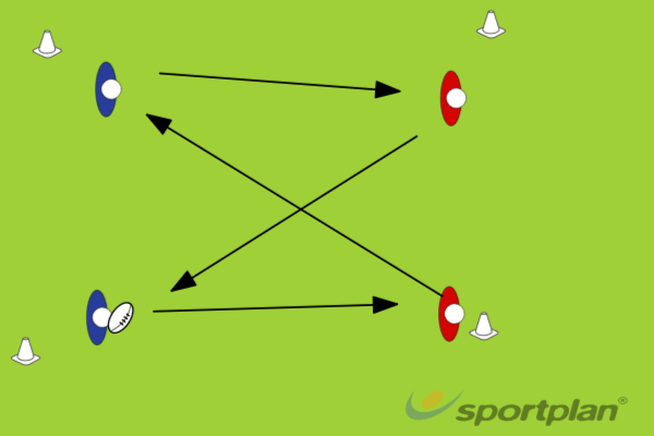 5 MINUTOS - DESTREZAS CERRADAS- DRILL 1- PASE ENTRE PIERNAS.Rugby Drills Coaching