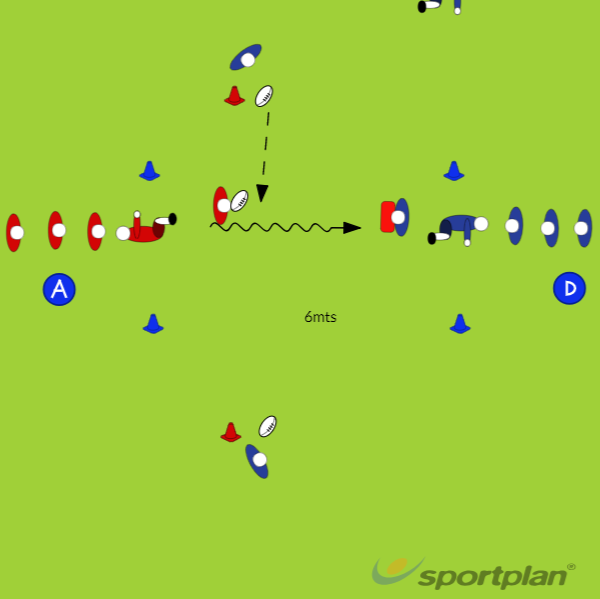 15 MIN                   DUELO: SITUACION 2 VS 1.Autosave 92039583Rugby Drills Coaching