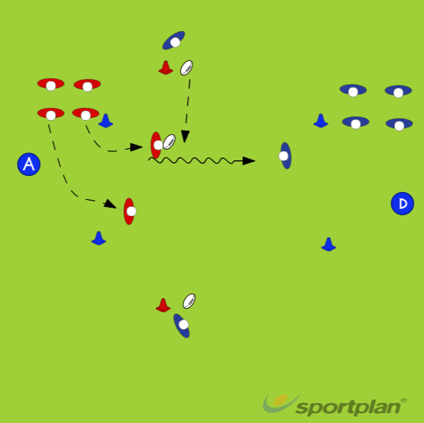 Copy of 15 MIN                   DUELO: SITUACION 2 VS 1.Autosave 92039583Rugby Drills Coaching