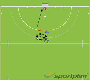 First touch drillPassing & ReceivingHockey Drills Coaching