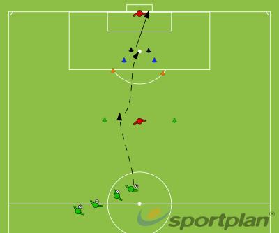 De dribbel en het afmakenShootingFootball Drills Coaching