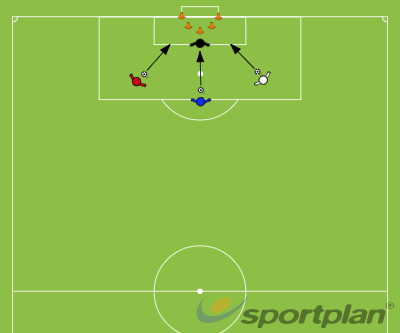 The Arch and Three ShotsGoalkeepingFootball Drills Coaching