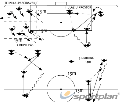 2.VOĐENJE KORIDORI+Y 3 OPCIJEFootball Drills Coaching