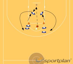 Rebounding LinesReboundBasketball Drills Coaching