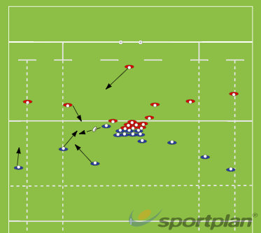 Center Scrum Wide 2Rugby Drills Coaching