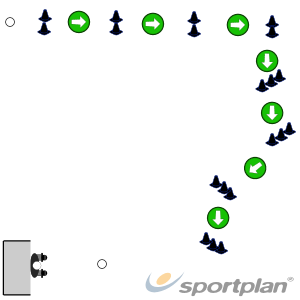 3D Skill Circuit3D skillsHockey Drills Coaching