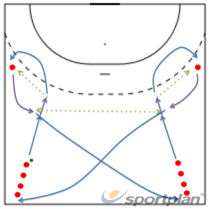 Short and long passes drillHandball Drills Coaching
