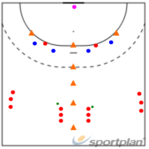 3 v 2 play (Half) (Advanced) (10 min)Handball Drills Coaching