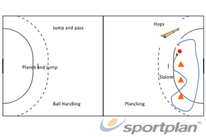 Circuit Drill 1Handball Drills Coaching