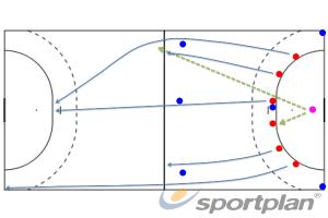 Fast breakHandball Drills Coaching