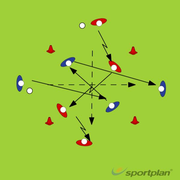Possesion advancedPossessionHockey Drills Coaching