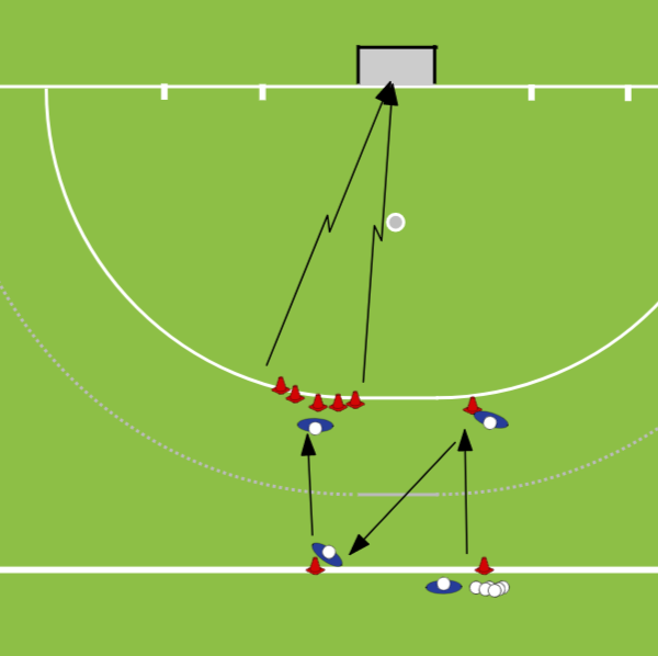 Shooting SquareShooting & GoalscoringHockey Drills Coaching