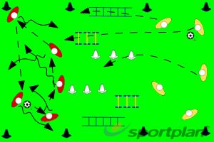 Autosave 59287335AgilityFootball Drills Coaching