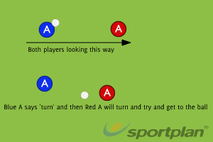 REACTION TIME AND THROWINGNetball Drills Coaching